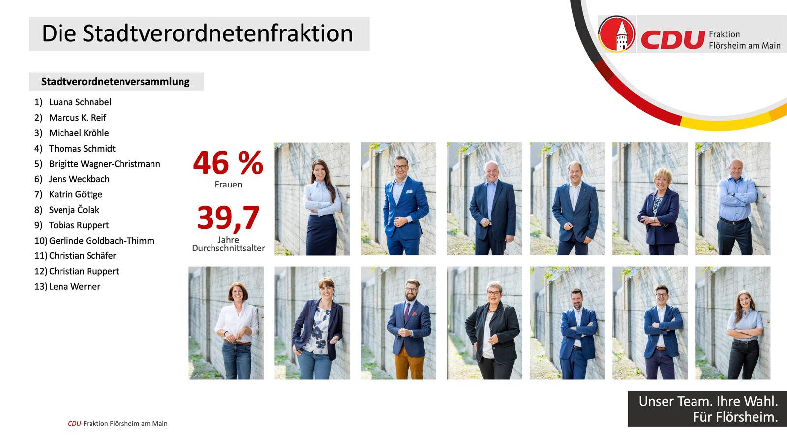 CDU-Fraktion hat sich konstituiert